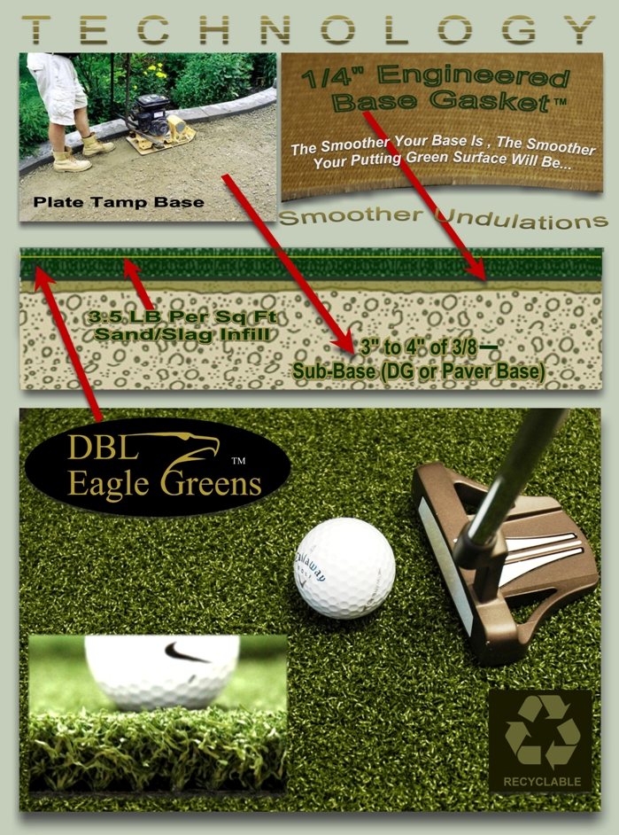 PGA pro putting green training surface has performed well ...